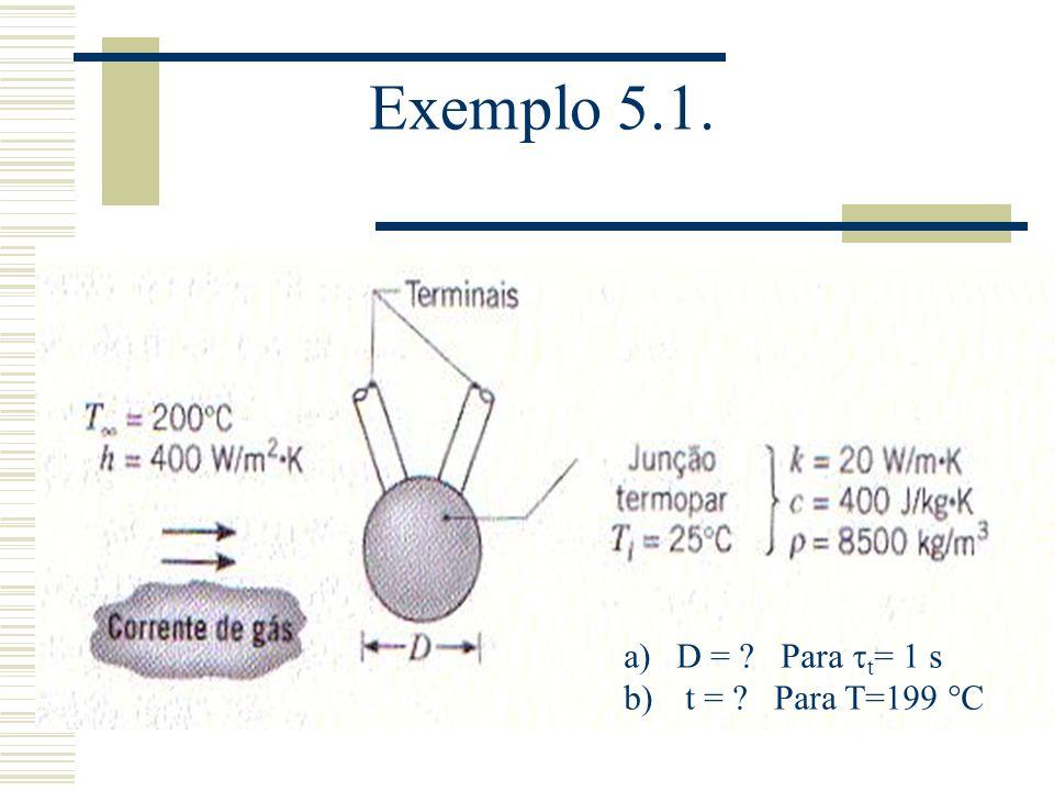 Exemplo 5.1. a)D = ? Para t = 1 s b) t = ? Para T=199 °C