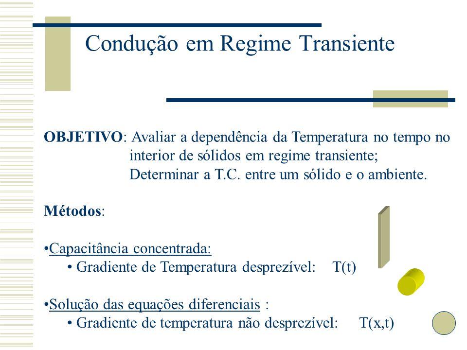 Condução em Regime Transiente OBJETIVO: Avaliar a dependência da Temperatura no tempo no interior de sólidos em regime transiente; Determinar a T.C. e