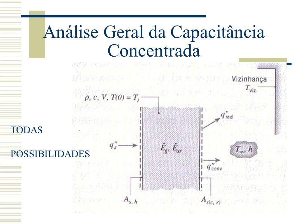 Análise Geral da Capacitância Concentrada TODAS POSSIBILIDADES