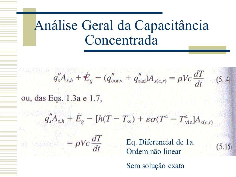 Análise Geral da Capacitância Concentrada Eq. Diferencial de 1a. Ordem não linear Sem solução exata