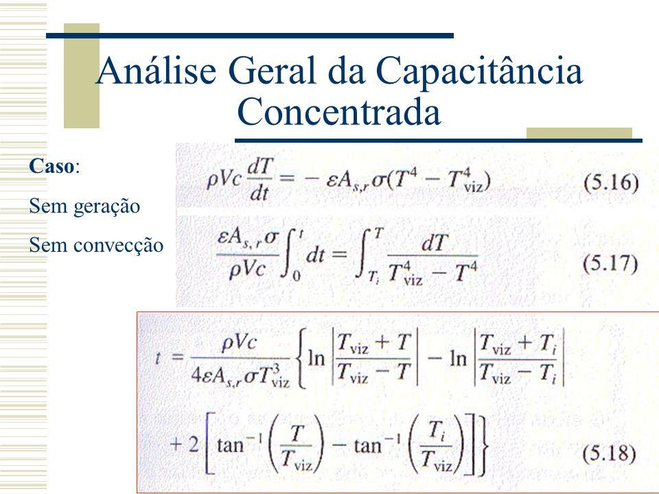 Análise Geral da Capacitância Concentrada Caso: Sem geração Sem convecção