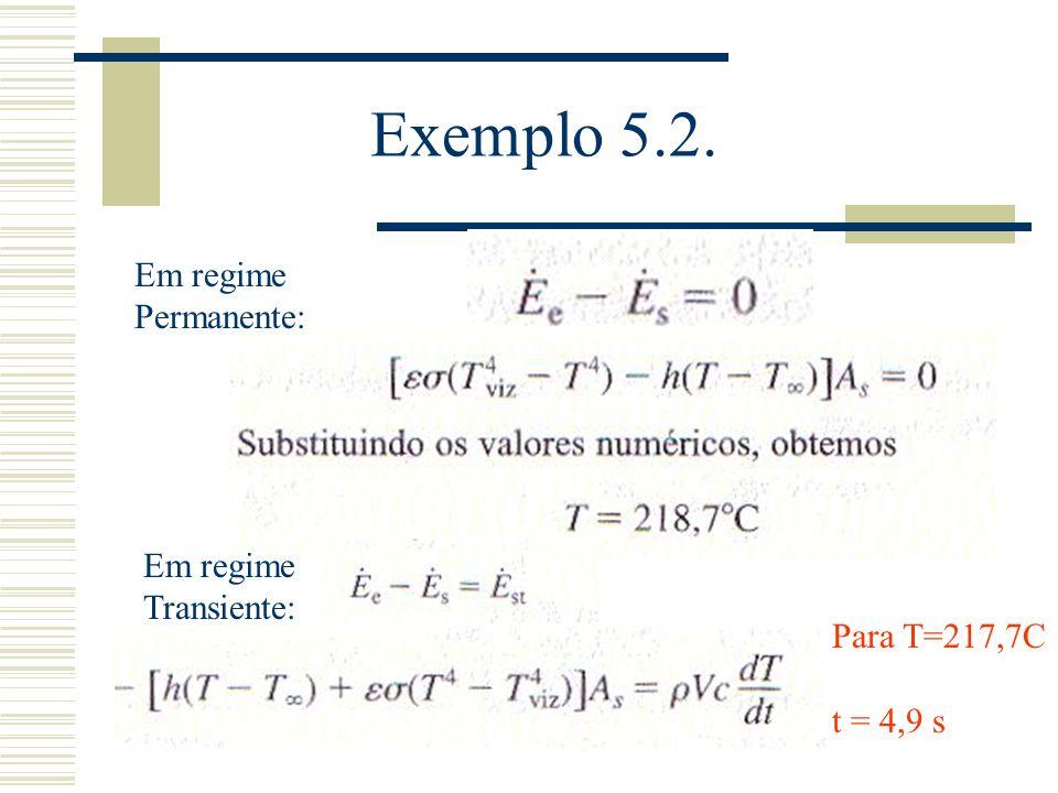 Em regime Permanente: Em regime Transiente: Para T=217,7C t = 4,9 s