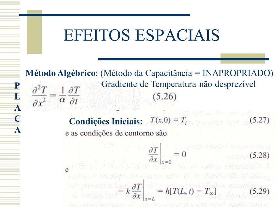 EFEITOS ESPACIAIS Método Algébrico: (Método da Capacitância = INAPROPRIADO) Gradiente de Temperatura não desprezível PLACAPLACA Condições Iniciais: