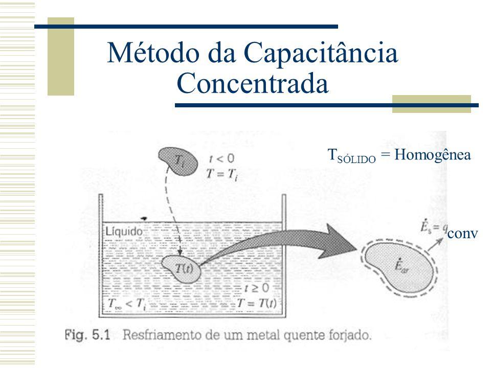 Método da Capacitância Concentrada conv T SÓLIDO = Homogênea