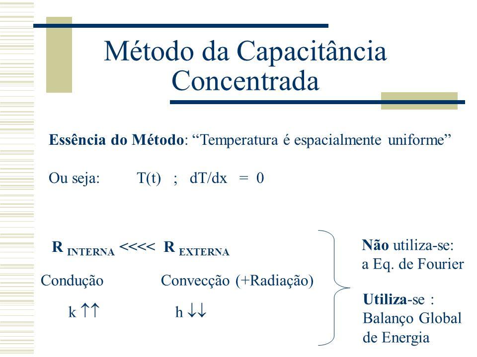 Método da Capacitância Concentrada Essência do Método: Temperatura é espacialmente uniforme Ou seja: T(t) ; dT/dx = 0 R INTERNA <<<< R EXTERNA k h Con