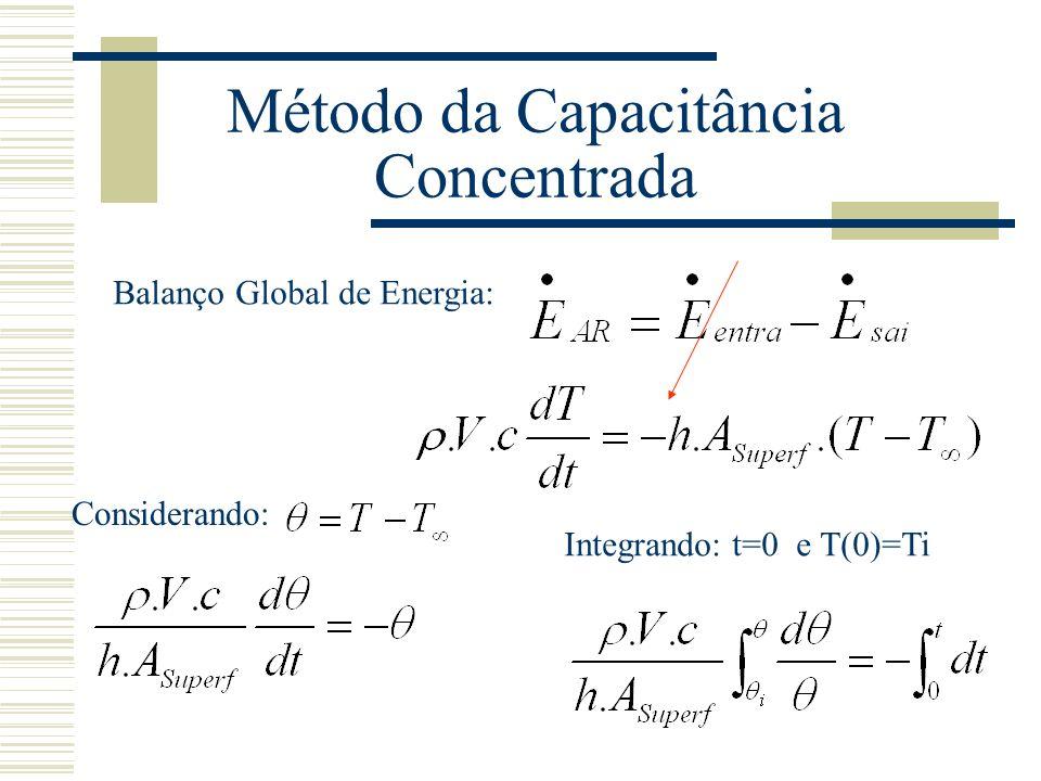 Método da Capacitância Concentrada Balanço Global de Energia: Considerando: Integrando: t=0 e T(0)=Ti