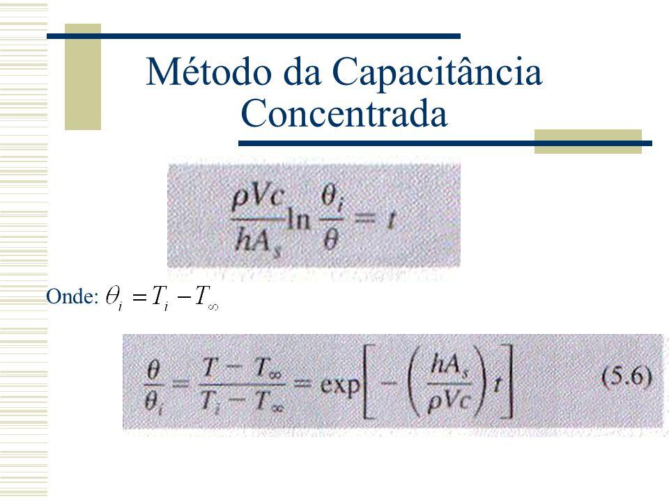 Método da Capacitância Concentrada Onde: