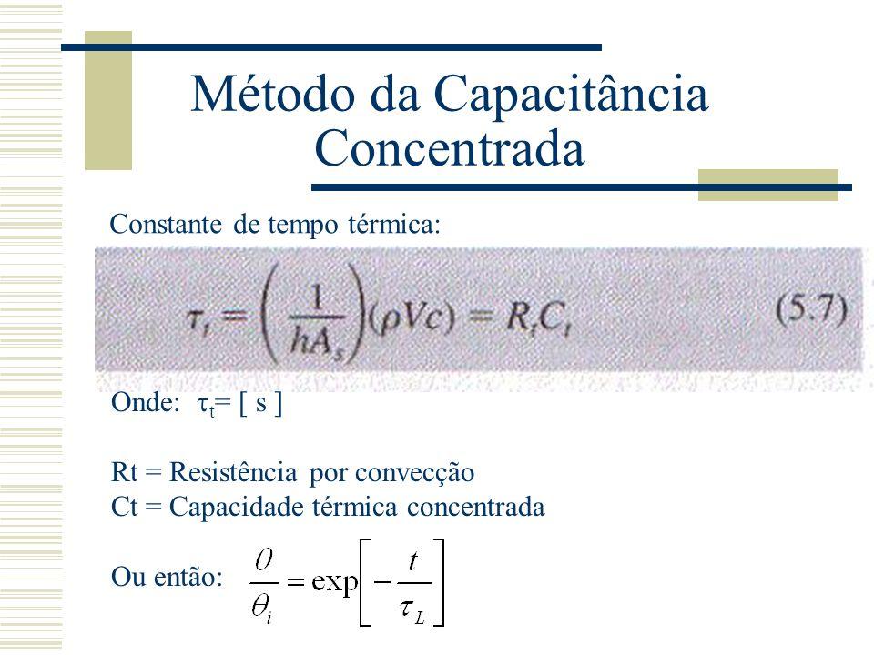 Método da Capacitância Concentrada Constante de tempo térmica: Onde: t = [ s ] Rt = Resistência por convecção Ct = Capacidade térmica concentrada Ou e