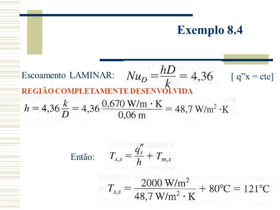 Exemplo 8.4 Escoamento LAMINAR: Então: [ qx = cte] REGIÃO COMPLETAMENTE DESENVOLVIDA