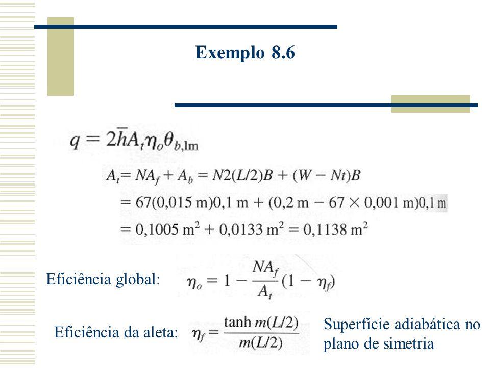 Exemplo 8.6 Eficiência global: Eficiência da aleta: Superfície adiabática no plano de simetria