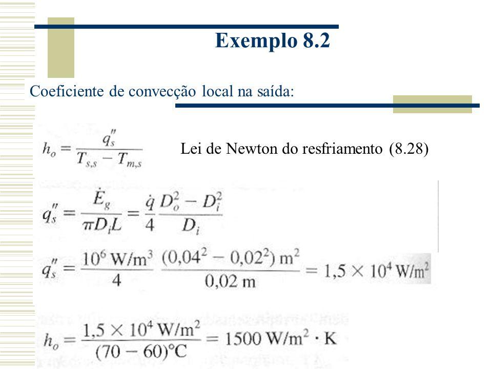 Exemplo 8.2 Coeficiente de convecção local na saída: Lei de Newton do resfriamento (8.28)