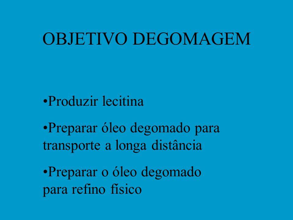 OBJETIVO DEGOMAGEM Produzir lecitina Preparar óleo degomado para transporte a longa distância Preparar o óleo degomado para refino físico