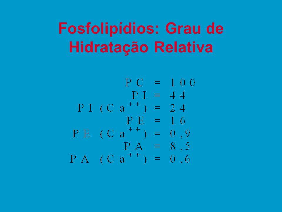 Fosfolípidios Existem 2 tipos de fosfolipídios, segundo sua natureza: uHidratáveis (90%) uNão Hidratáveis (10%) = causam problemas de coloração marrom