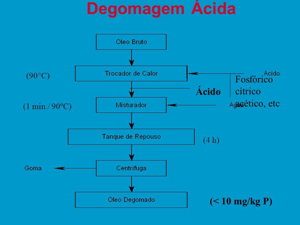 Tipos e condições para Degomagem Clássica Batelada 2% água em tanque de mistura 30 min - 1h a 70-80 o C Centrífuga / Decantação Contínuo Pré-aquecimen