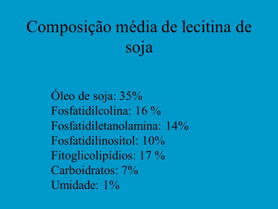 Composição média de lecitina de soja Óleo de soja: 35% Fosfatidilcolina: 16 % Fosfatidiletanolamina: 14% Fosfatidilinositol: 10% Fitoglicolipídios: 17 % Carboidratos: 7% Umidade: 1%