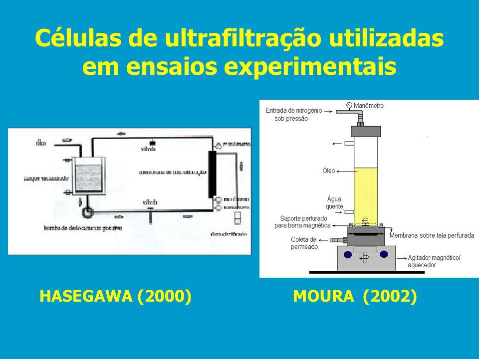 Teses realizadas HASEGAWA (2000) JRemoveu fósforos em óleo de milho bruto JMicrofiltração - membrana PP, área= 0,036m 2, poro= 0,2 m ÝTemperatura: 50º