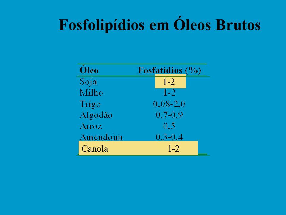 ÓLEO BRUTO Fonte: Seminário: Preparração de matérias-primas e Extração de óleos, 1995 (50%) (3%) (1 a 6h) (2-6 ppm) (100 LU/Kg óleo)