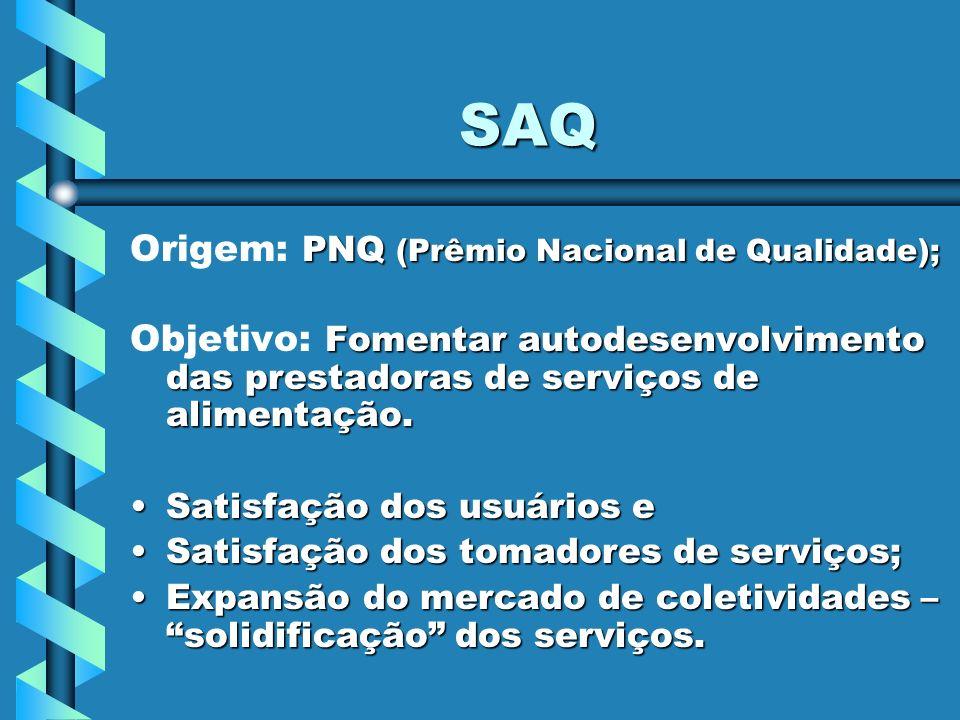 SAQ PNQ (Prêmio Nacional de Qualidade); Origem: PNQ (Prêmio Nacional de Qualidade); Fomentar autodesenvolvimento das prestadoras de serviços de alimen