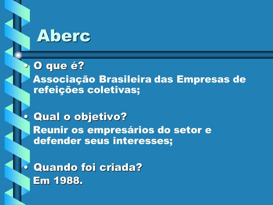 Aberc O que é?O que é? Associação Brasileira das Empresas de refeições coletivas; Qual o objetivo?Qual o objetivo? Reunir os empresários do setor e de