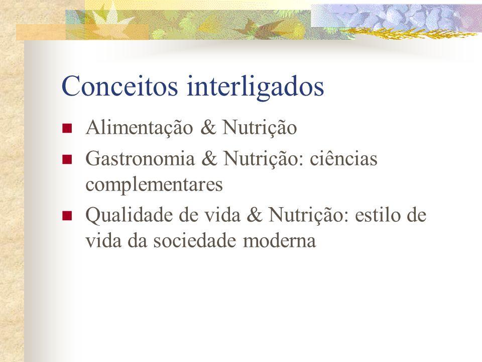 Conceitos interligados Alimentação & Nutrição Gastronomia & Nutrição: ciências complementares Qualidade de vida & Nutrição: estilo de vida da sociedad