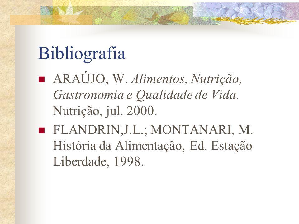 Bibliografia ARAÚJO, W. Alimentos, Nutrição, Gastronomia e Qualidade de Vida. Nutrição, jul. 2000. FLANDRIN,J.L.; MONTANARI, M. História da Alimentaçã