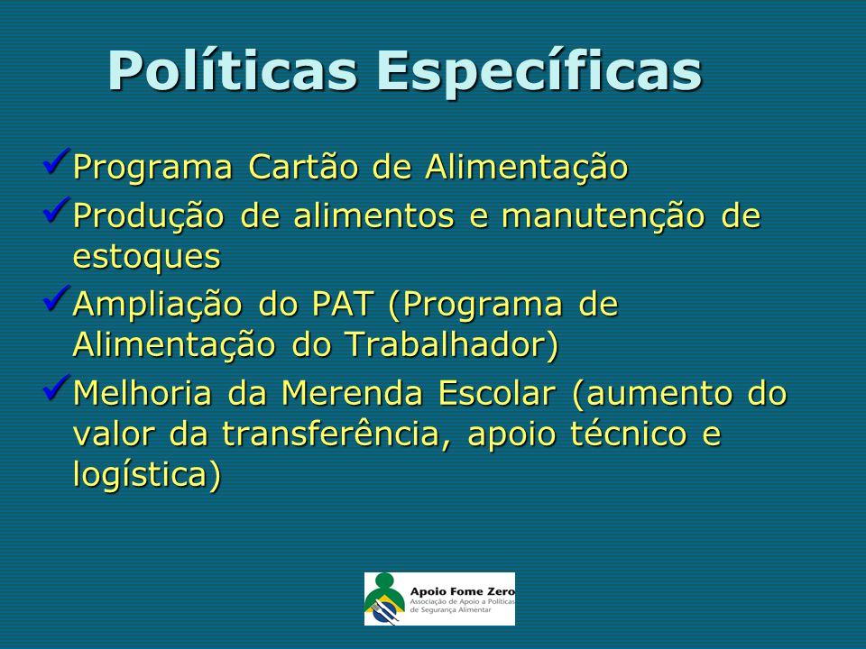 Políticas Específicas Programa Cartão de Alimentação Programa Cartão de Alimentação Produção de alimentos e manutenção de estoques Produção de aliment