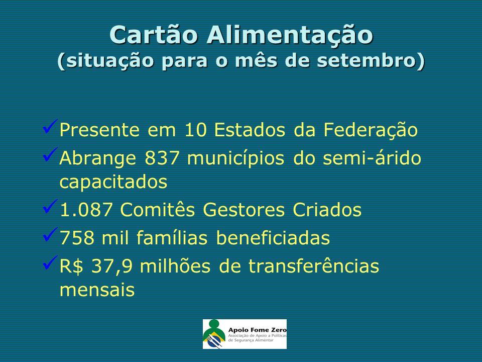 Cartão Alimentação (situação para o mês de setembro) Presente em 10 Estados da Federação Abrange 837 municípios do semi-árido capacitados 1.087 Comitê
