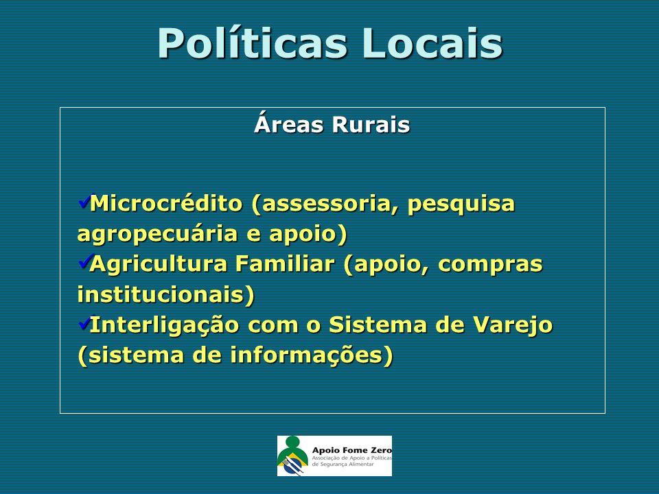 Políticas Locais Microcrédito (assessoria, pesquisa agropecuária e apoio) Microcrédito (assessoria, pesquisa agropecuária e apoio) Agricultura Familia