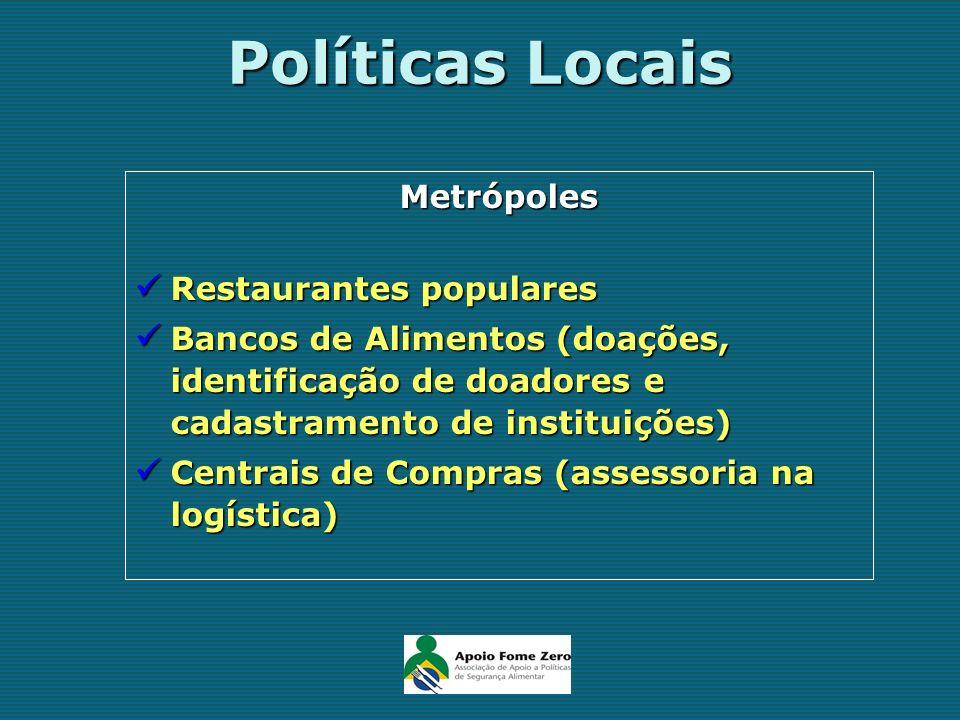 Políticas Locais Metrópoles Restaurantes populares Restaurantes populares Bancos de Alimentos (doações, identificação de doadores e cadastramento de i