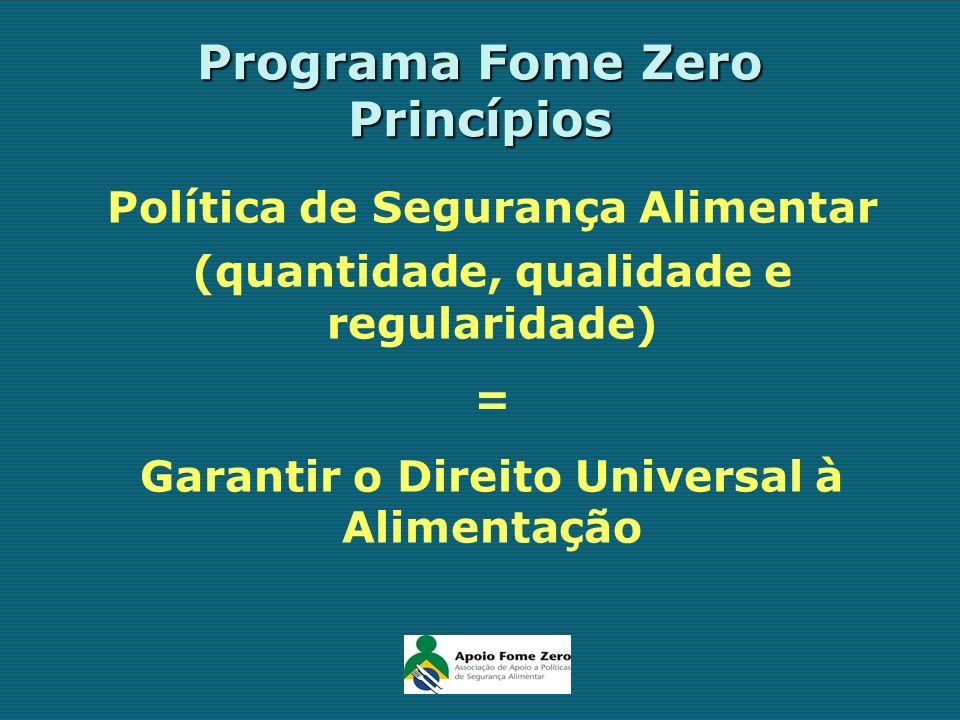 Programa Fome Zero Princípios Política de Segurança Alimentar (quantidade, qualidade e regularidade) = Garantir o Direito Universal à Alimentação