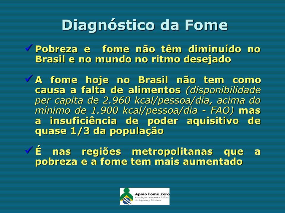 Os Números do Projeto Fome Zero 10 milhões de famílias e 46 milhões de pessoas muito pobres no Brasil que ganhavam menos de um dólar por dia (R$71,53 por mês - NE) em 2001.