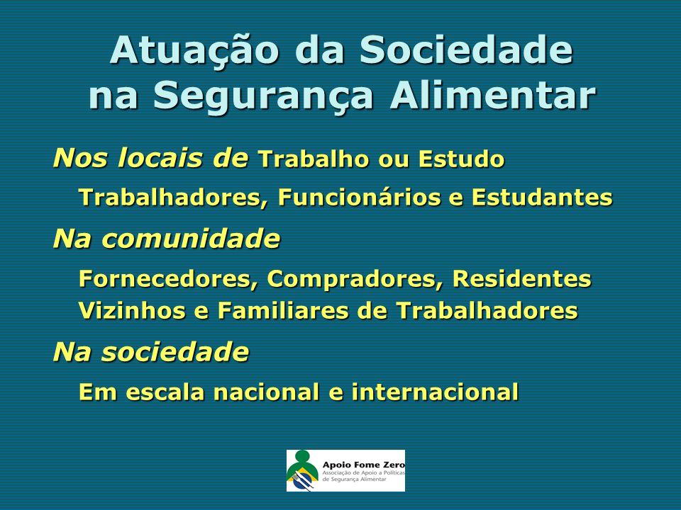 Atuação da Sociedade na Segurança Alimentar Nos locais de Trabalho ou Estudo Trabalhadores, Funcionários e Estudantes Na comunidade Fornecedores, Comp