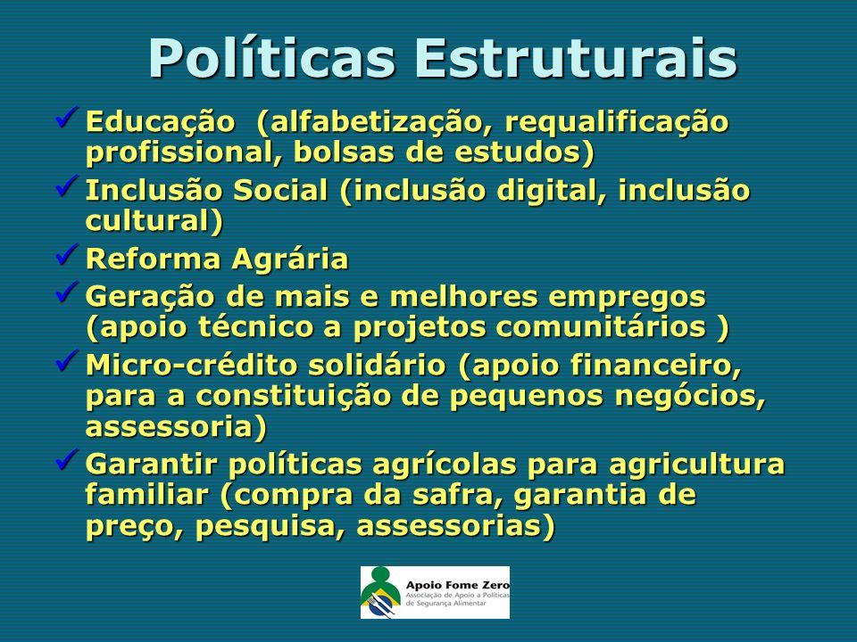 Políticas Estruturais Educação (alfabetização, requalificação profissional, bolsas de estudos) Educação (alfabetização, requalificação profissional, b