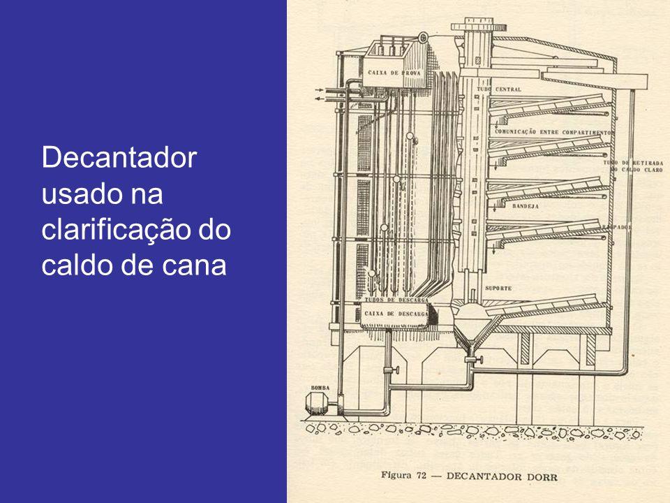 Decantador usado na clarificação do caldo de cana