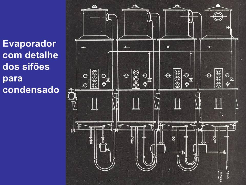Evaporador com detalhe dos sifões para condensado