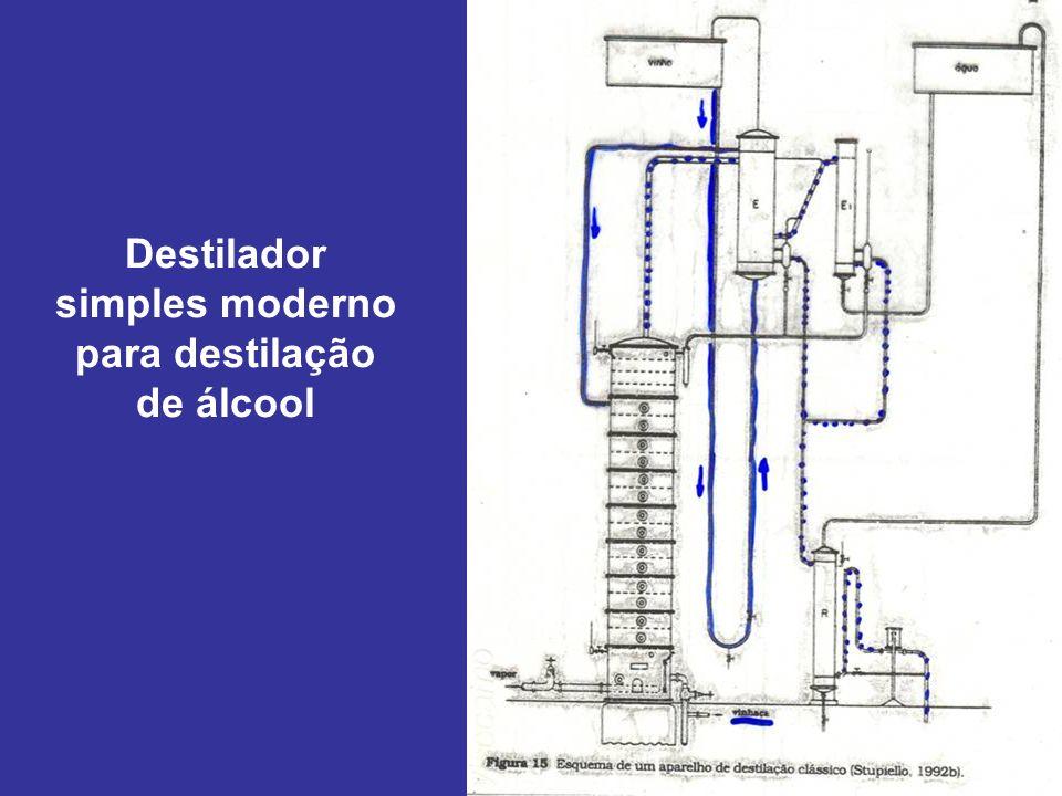 Destilador simples moderno para destilação de álcool