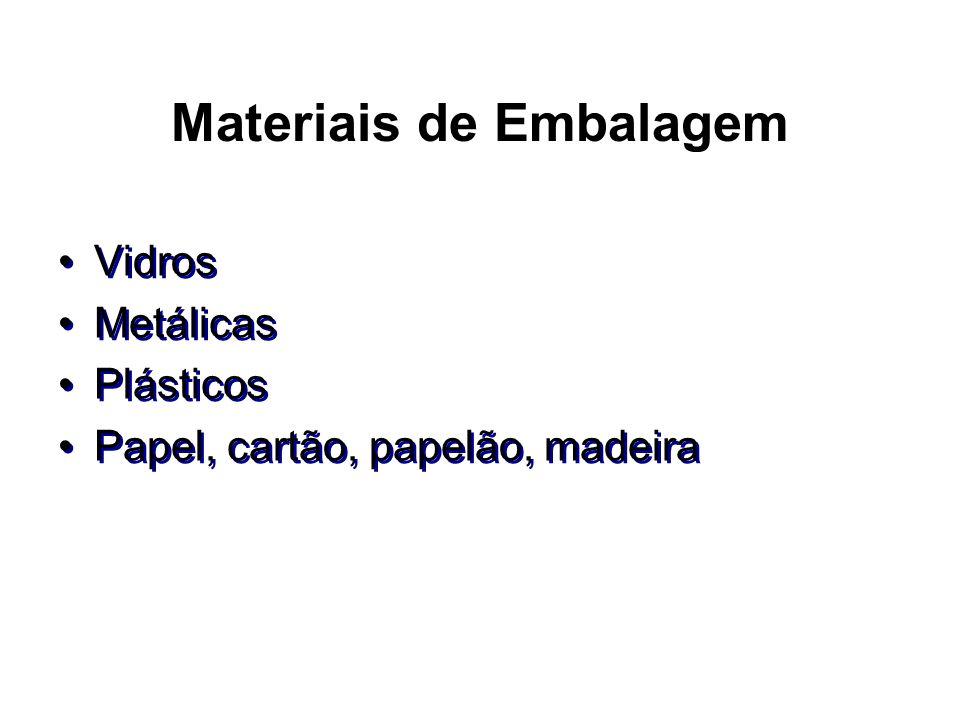 Materiais de Embalagem Vidros Metálicas Plásticos Papel, cartão, papelão, madeira Vidros Metálicas Plásticos Papel, cartão, papelão, madeira