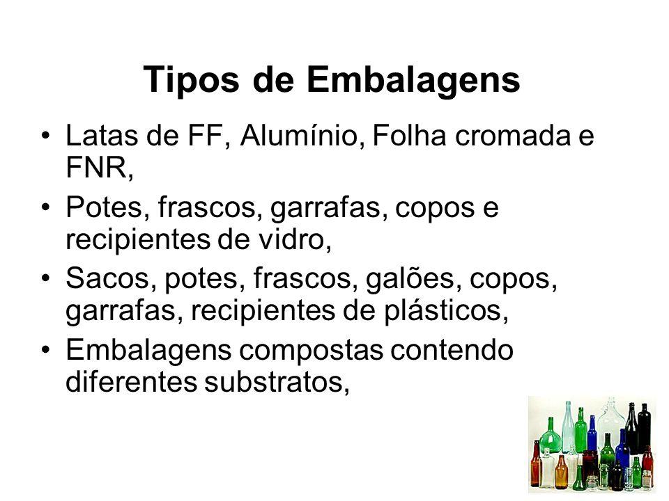 Tipos de Embalagens Latas de FF, Alumínio, Folha cromada e FNR, Potes, frascos, garrafas, copos e recipientes de vidro, Sacos, potes, frascos, galões,