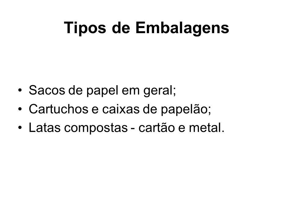 Tipos de Embalagens Sacos de papel em geral; Cartuchos e caixas de papelão; Latas compostas - cartão e metal.