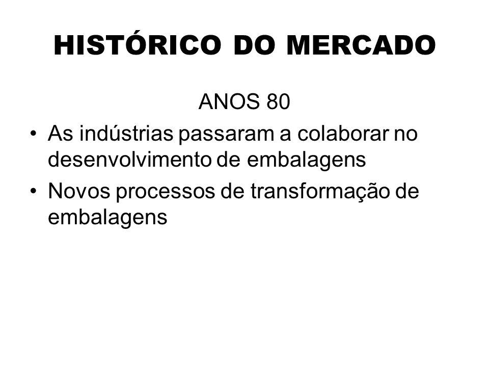 HISTÓRICO DO MERCADO ANOS 80 As indústrias passaram a colaborar no desenvolvimento de embalagens Novos processos de transformação de embalagens