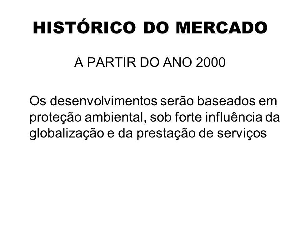 HISTÓRICO DO MERCADO A PARTIR DO ANO 2000 Os desenvolvimentos serão baseados em proteção ambiental, sob forte influência da globalização e da prestaçã