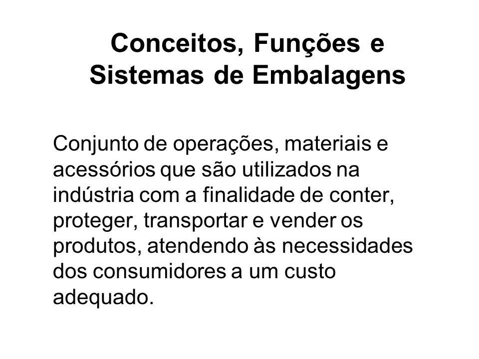 Conceitos, Funções e Sistemas de Embalagens Conjunto de operações, materiais e acessórios que são utilizados na indústria com a finalidade de conter,