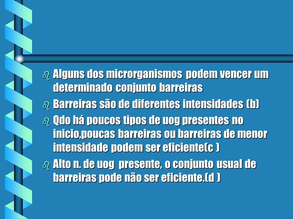 b Alguns dos microrganismos podem vencer um determinado conjunto barreiras b Barreiras são de diferentes intensidades (b) b Qdo há poucos tipos de uog