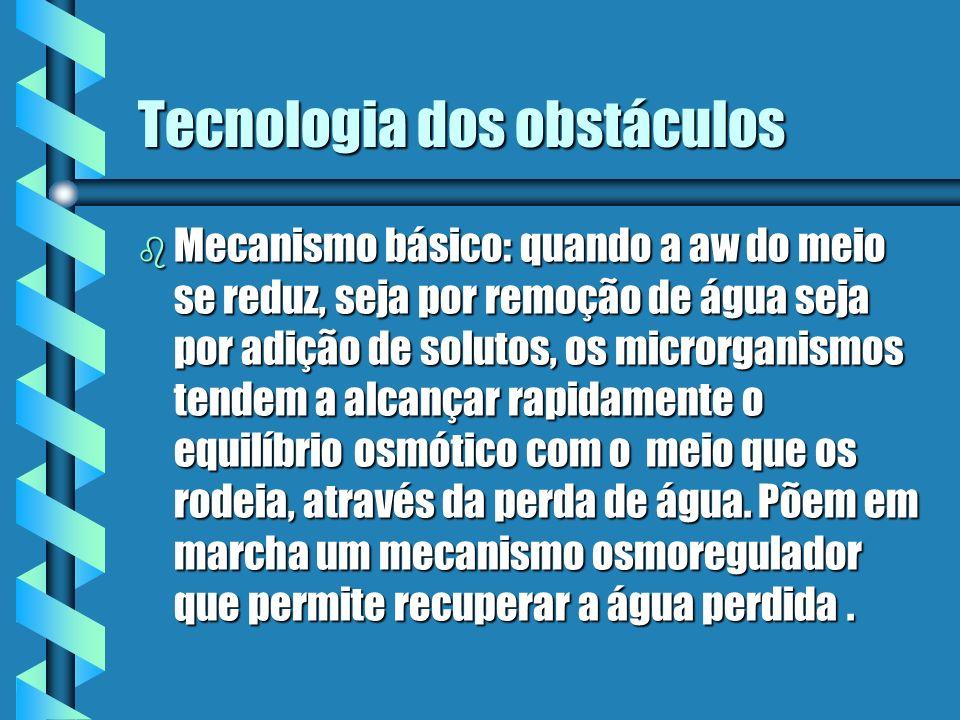 Tecnologia dos obstáculos b Mecanismo básico: quando a aw do meio se reduz, seja por remoção de água seja por adição de solutos, os microrganismos ten