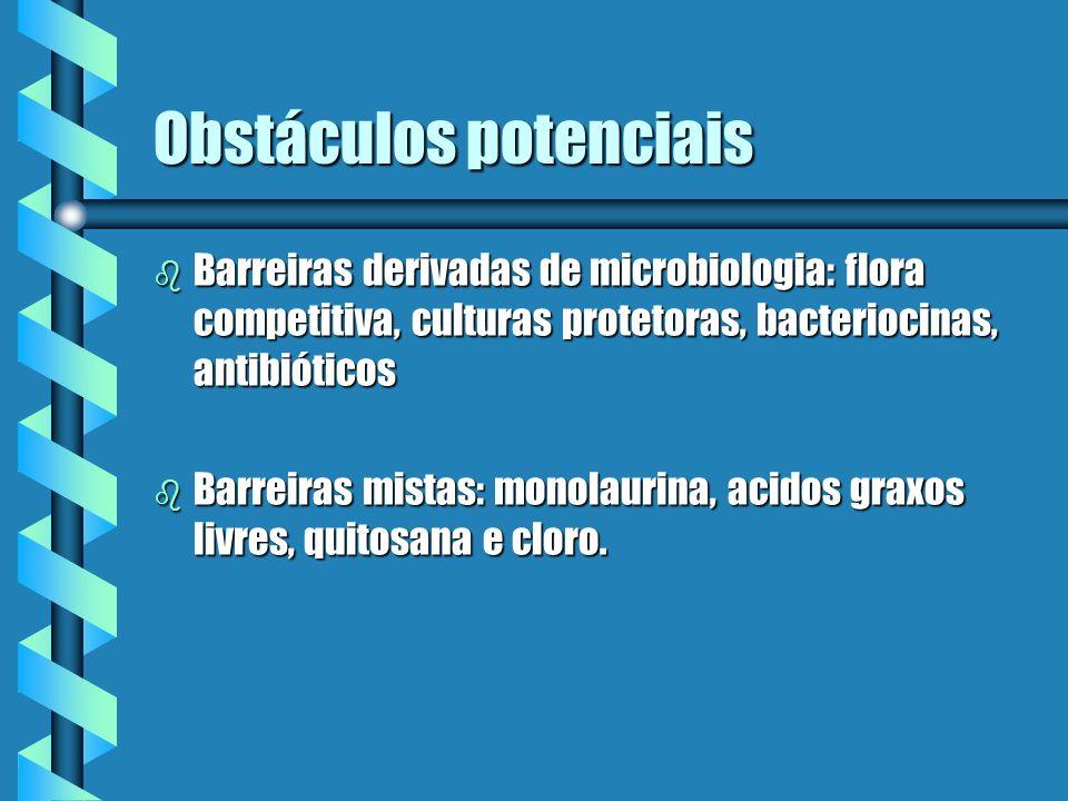 Obstáculos potenciais b Barreiras derivadas de microbiologia: flora competitiva, culturas protetoras, bacteriocinas, antibióticos b Barreiras mistas: