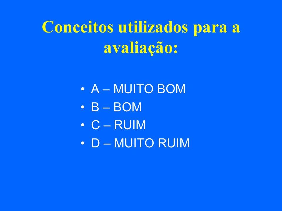 Conceitos utilizados para a avaliação: A – MUITO BOM B – BOM C – RUIM D – MUITO RUIM