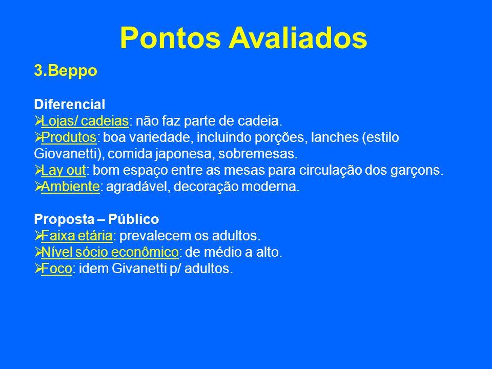 Pontos Avaliados 3.Beppo Diferencial Lojas/ cadeias: não faz parte de cadeia. Produtos: boa variedade, incluindo porções, lanches (estilo Giovanetti),