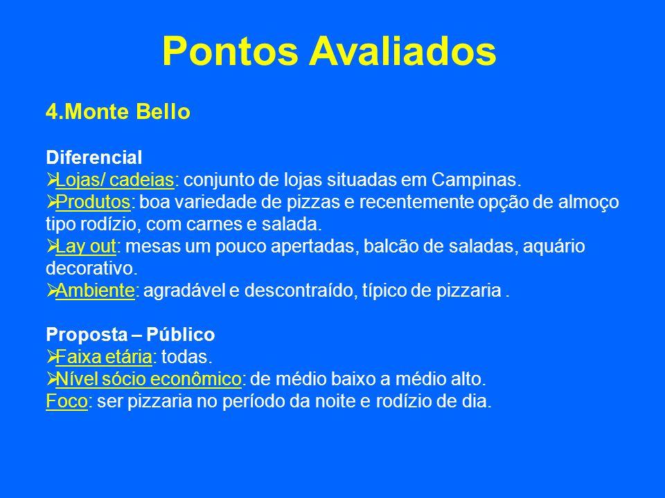 Pontos Avaliados 4.Monte Bello Diferencial Lojas/ cadeias: conjunto de lojas situadas em Campinas. Produtos: boa variedade de pizzas e recentemente op