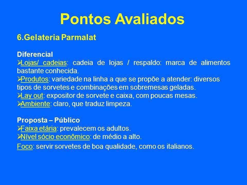 Pontos Avaliados 6.Gelateria Parmalat Diferencial Lojas/ cadeias: cadeia de lojas / respaldo: marca de alimentos bastante conhecida. Produtos: varieda