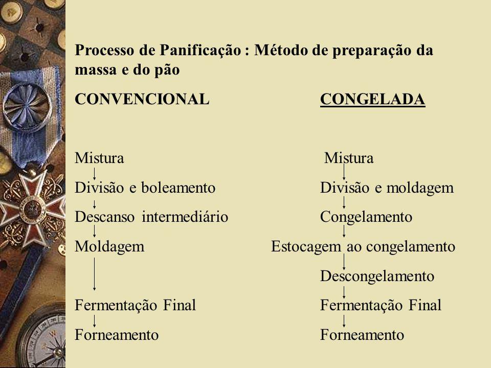 Processo de Panificação : Método de preparação da massa e do pão CONVENCIONALCONGELADA Mistura Divisão e boleamentoDivisão e moldagem Descanso interme